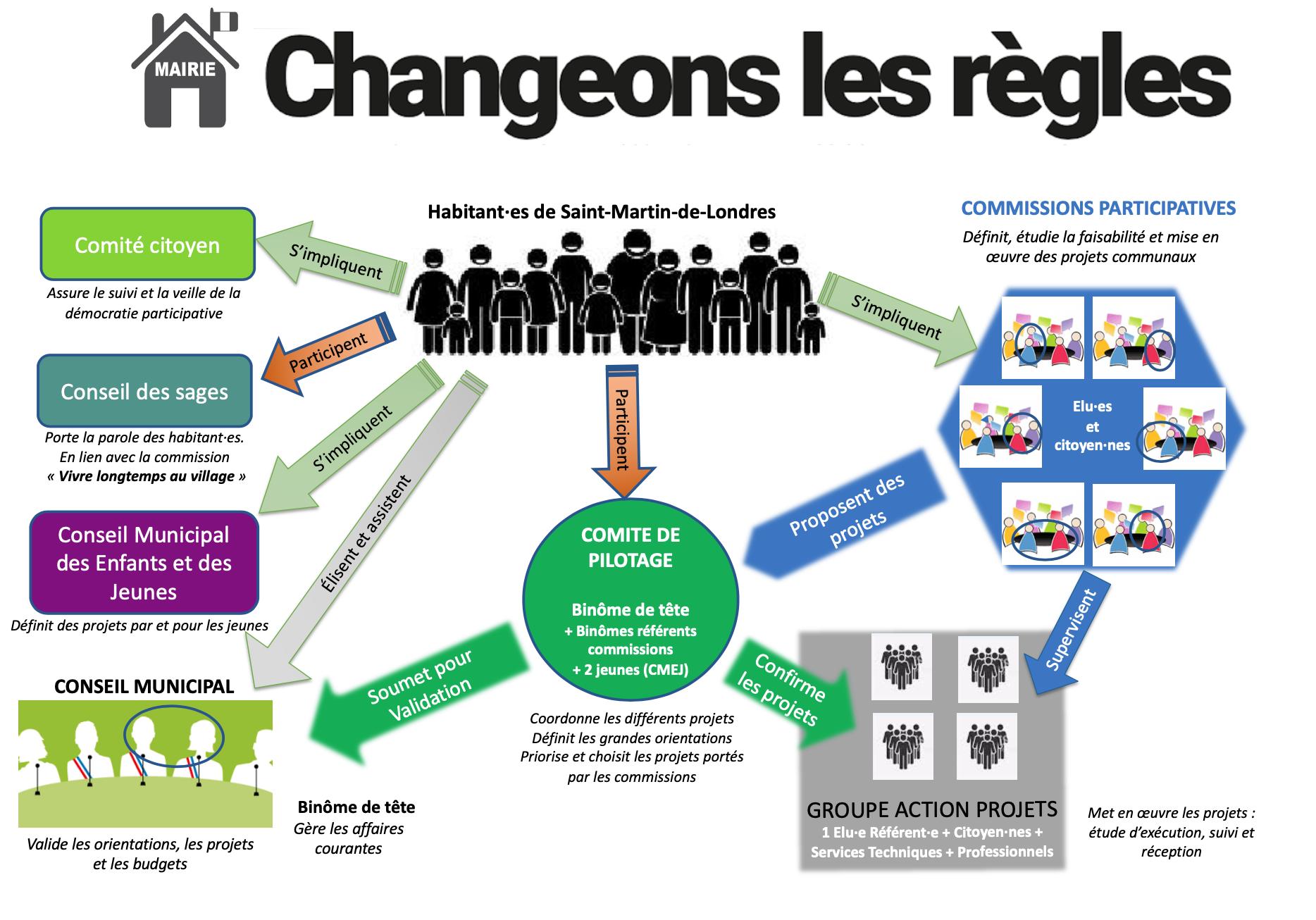 image mairiechangeonslesregles.png (0.9MB)